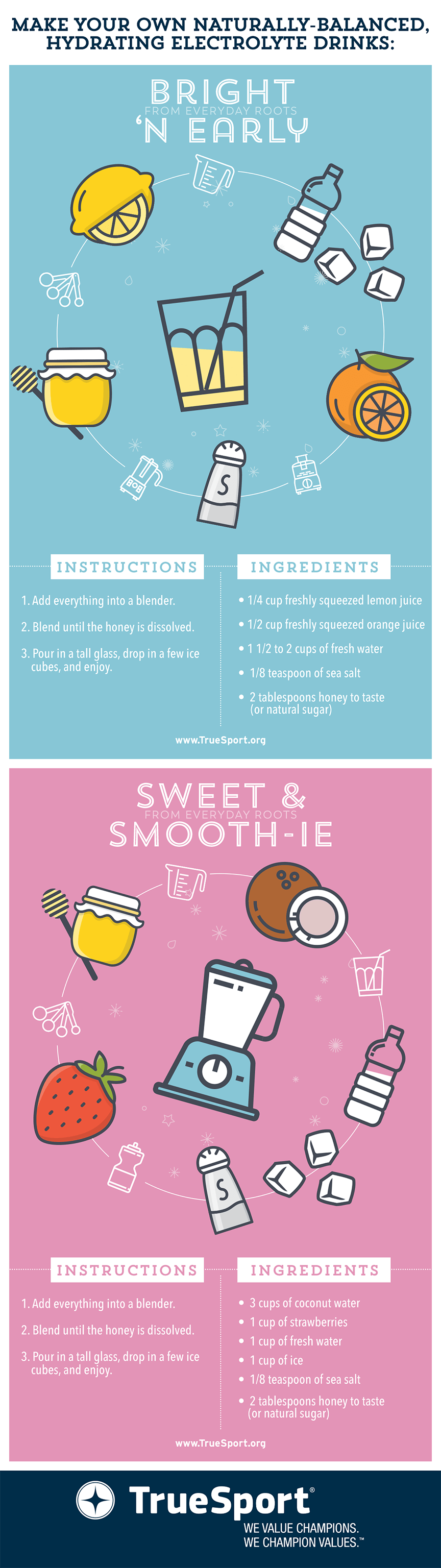 benefits of drinking coconut water recipes
