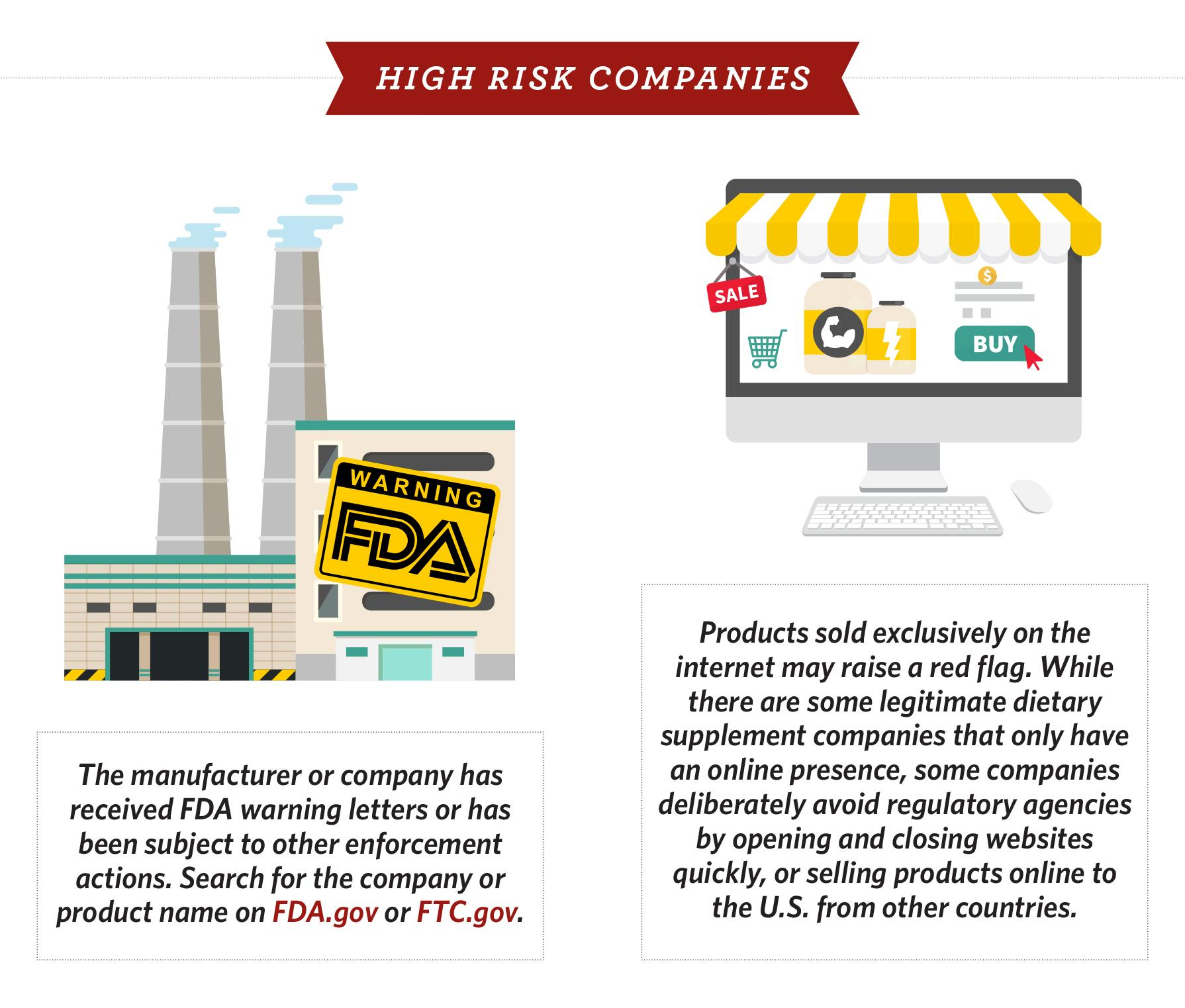 Graphic of high risk supplement companies.