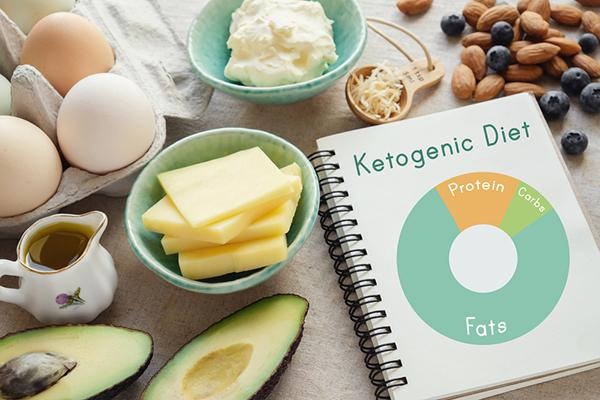 """Bowls of fat healthy foods next to a notebook that says """"Ketogenic diet."""""""